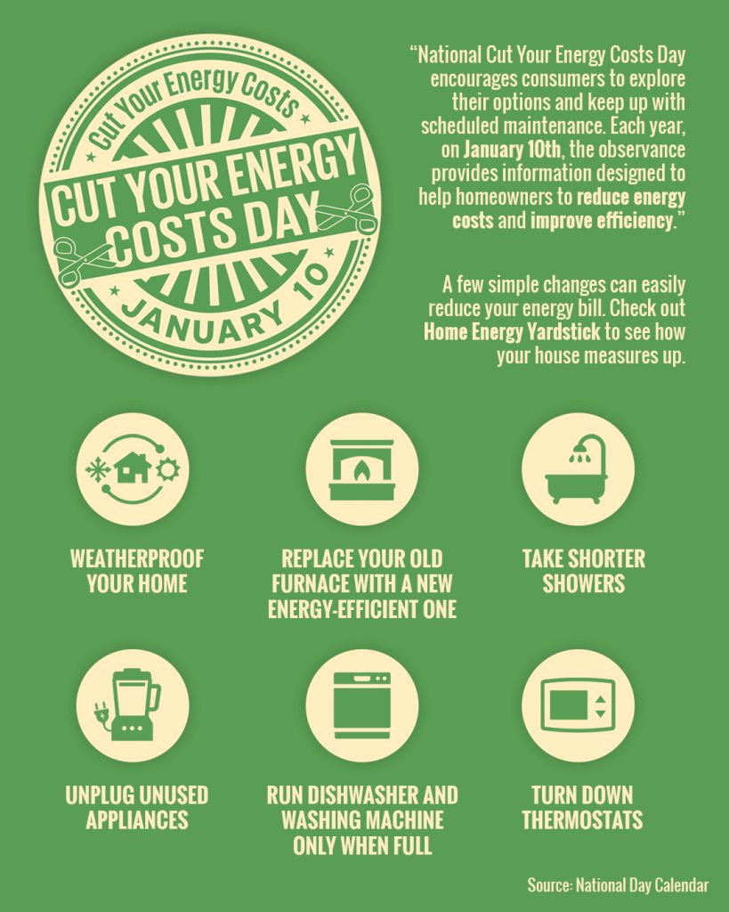 Save home energy costs